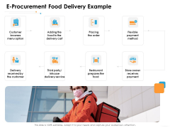 Ecommerce Management E Procurement Food Delivery Example Ppt Styles Skills PDF