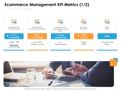 Ecommerce Management Ecommerce Management KPI Metrics Delivery Ppt Outline Clipart PDF