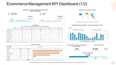 Ecommerce Management KPI Dashboard Load Ppt Layouts Show PDF