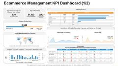 Ecommerce Management KPI Dashboard Sales Ppt Model Visual Aids PDF