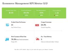 Ecommerce Management KPI Metrics Ppt Icon Graphics Example PDF