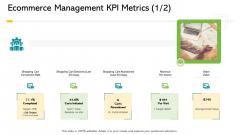 Ecommerce Management KPI Metrics Rate Ppt Infographic Template Shapes PDF