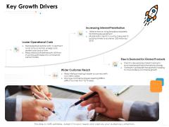 Ecommerce Management Key Growth Drivers Ppt Infographics Portrait PDF