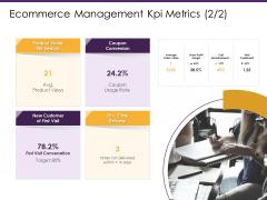 Ecommerce Management Kpi Metrics Time Ppt PowerPoint Presentation Pictures Professional PDF