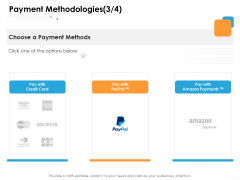 Ecommerce Management Payment Methodologies Pass Ppt Infographic Template Brochure PDF