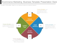 Ecommerce Marketing Business Template Presentation Deck