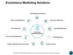 Ecommerce Marketing Solutions Mobile Commerce Ppt PowerPoint Presentation Show Gridlines