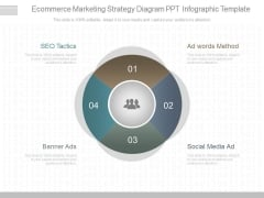 Ecommerce Marketing Strategy Diagram Ppt Infographic Template