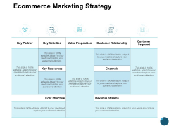 Ecommerce Marketing Strategy Key Resources Ppt PowerPoint Presentation File Objects