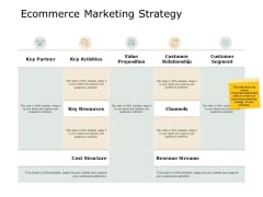 Ecommerce Marketing Strategy Ppt PowerPoint Presentation Gallery Slides