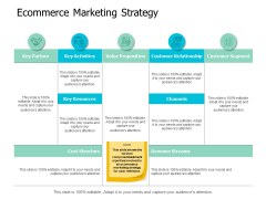 Ecommerce Marketing Strategy Ppt Powerpoint Presentation Professional Slideshow
