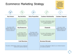 Ecommerce Marketing Strategy Revenue Streams Ppt PowerPoint Presentation Model Portrait