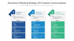 Ecommerce Marketing Strategy With Customer Communications Ppt Portfolio Summary PDF