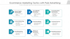 Ecommerce Marketing Tactics With Paid Advertising Ppt Slides PDF