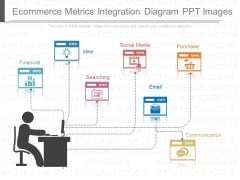 Ecommerce Metrics Integration Diagram Ppt Images