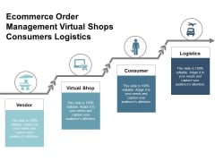 Ecommerce Order Management Virtual Shops Consumers Logistics Ppt Powerpoint Presentation Gallery Model