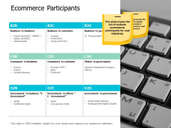 Ecommerce Participants Ppt Powerpoint Presentation Model Example