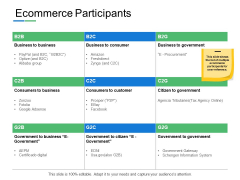 Ecommerce Participantstable Ppt PowerPoint Presentation Infographics Layout