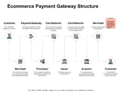Ecommerce Payment Gateway Structure Ppt PowerPoint Presentation Model Styles