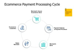 Ecommerce Payment Processing Cycle Merchant Ppt PowerPoint Presentation Model Diagrams