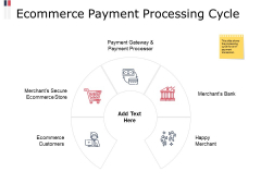 Ecommerce Payment Processing Cycle Ppt PowerPoint Presentation Icon Portrait