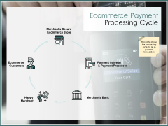 Ecommerce Payment Processing Cycle Ppt PowerPoint Presentation Model Example