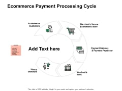 Ecommerce Payment Processing Cycle Ppt PowerPoint Presentation Slides Graphics Download