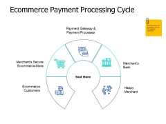 Ecommerce Payment Processing Cycle Ppt PowerPoint Presentation Visuals