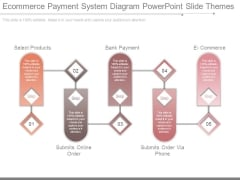Ecommerce Payment System Diagram Powerpoint Slide Themes