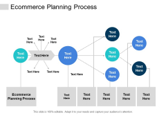 Ecommerce Planning Process Ppt PowerPoint Presentation Model Topics Cpb