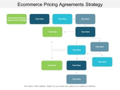 Ecommerce Pricing Agreements Strategy Ppt Powerpoint Presentation Gallery Portrait Cpb