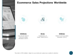 Ecommerce Sales Projections Worldwide Ppt PowerPoint Presentation File Styles