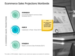 Ecommerce Sales Projections Worldwide Ppt Powerpoint Presentation Inspiration Slide Download