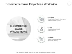 Ecommerce Sales Projections Worldwide Ppt PowerPoint Presentation Outline Summary