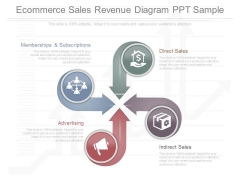 Ecommerce Sales Revenue Diagram Ppt Sample