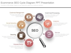 Ecommerce Seo Cycle Diagram Ppt Presentation