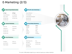 Ecommerce Solution Providers E Marketing Posts Ppt Outline Structure PDF