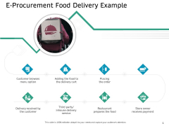 Ecommerce Solution Providers E Procurement Food Delivery Example Ppt Icon Slide Portrait PDF