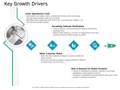 Ecommerce Solution Providers Key Growth Drivers Ppt Slides Picture PDF