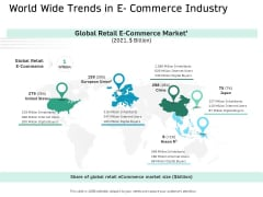 Ecommerce Solution Providers World Wide Trends In E Commerce Industry Ppt Icon File Formats PDF