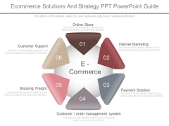 Ecommerce Solutions And Strategy Ppt Powerpoint Guide