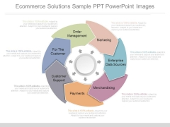 Ecommerce Solutions Sample Ppt Powerpoint Images