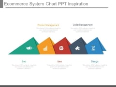 Ecommerce System Chart Ppt Inspiration