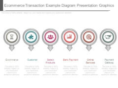 Ecommerce Transaction Example Diagram Presentation Graphics