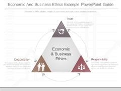 Economic And Business Ethics Example Powerpoint Guide