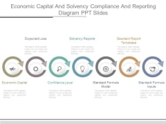 Economic Capital And Solvency Compliance And Reporting Diagram Ppt Slides