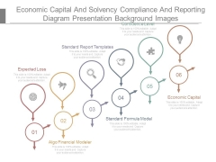 Economic Capital And Solvency Compliance And Reporting Diagram Presentation Background Images