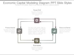 Economic Capital Modeling Diagram Ppt Slide Styles