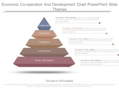Economic Cooperation And Development Chart Powerpoint Slide Themes
