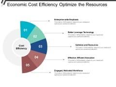 Economic Cost Efficiency Optimize The Resources Ppt PowerPoint Presentation Infographics Model